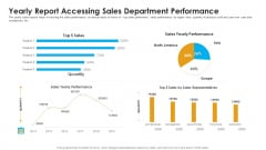 Sales Assistance Boost Overall Efficiency Yearly Report Accessing Sales Department Performance Rules PDF