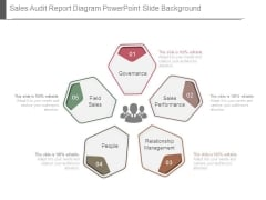 Sales Audit Report Diagram Powerpoint Slide Background