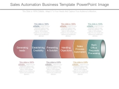 Sales Automation Business Template Powerpoint Image