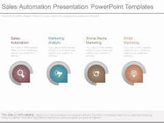 Sales Automation Presentation Powerpoint Templates