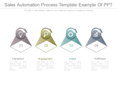 Sales Automation Process Template Example Of Ppt