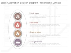 Sales Automation Solution Diagram Presentation Layouts