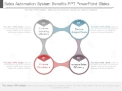 Sales Automation System Benefits Ppt Powerpoint Slides