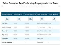 Sales Bonus For Top Performing Employees In The Team Ppt PowerPoint Presentation Inspiration Icons PDF