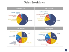 Sales Breakdown Ppt PowerPoint Presentation Ideas Show