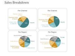 Sales Breakdown Ppt PowerPoint Presentation Summary Infographics