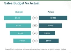 Sales Budget Vs Actual Ppt PowerPoint Presentation File Template