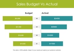Sales Budget Vs Actual Ppt PowerPoint Presentation Icon Display