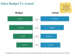 Sales Budget Vs Actual Ppt PowerPoint Presentation Inspiration Demonstration