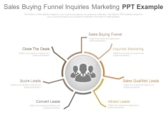 Sales Buying Funnel Inquiries Marketing Ppt Example