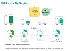 Sales By Region Ppt PowerPoint Presentation Infographics Gallery
