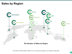 Sales By Region Ppt PowerPoint Presentation Styles Graphics