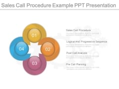 Sales Call Procedure Example Ppt Presentation