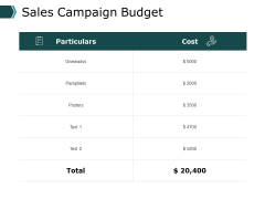 Sales Campaign Budget Marketing Ppt PowerPoint Presentation Ideas Slides