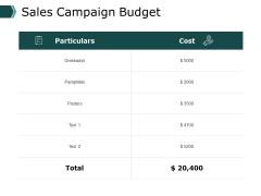 Sales Campaign Budget Marketing Ppt PowerPoint Presentation Ideas Slides