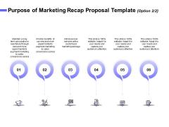 Sales Campaign Recap Purpose Of Marketing Recap Proposal Template Ppt PowerPoint Presentation Outline Sample PDF