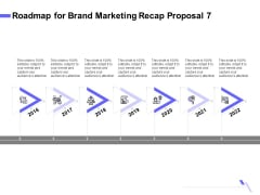 Sales Campaign Recap Roadmap For Brand Marketing Recap Proposal 7 Ppt PowerPoint Presentation Layouts Portrait PDF
