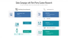 Sales Campaign With Third Party Custom Research Ppt Outline Ideas PDF