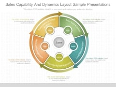 Sales Capability And Dynamics Layout Sample Presentations