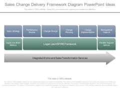 Sales Change Delivery Framework Diagram Powerpoint Ideas