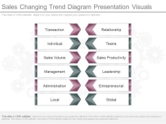 Sales Changing Trend Diagram Presentation Visuals