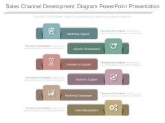 Sales Channel Development Diagram Powerpoint Presentation