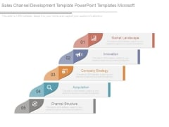 Sales Channel Development Template Powerpoint Templates Microsoft