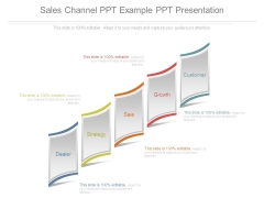 Sales Channel Ppt Example Ppt Presentation