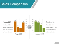 Sales Comparison Ppt PowerPoint Presentation Professional Templates