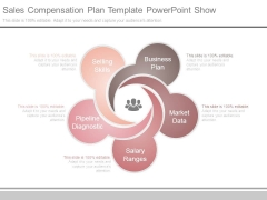 Sales Compensation Plan Template Powerpoint Show