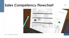 Sales Competency Flowchart Service Management Ppt PowerPoint Presentation Complete Deck With Slides