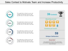 Sales Contest To Motivate Team And Increase Productivity Ppt PowerPoint Presentation Inspiration Brochure