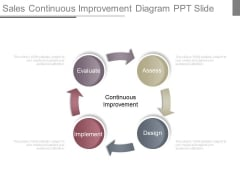 Sales Continuous Improvement Diagram Ppt Slide