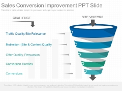 Sales Conversion Improvement Ppt Slide