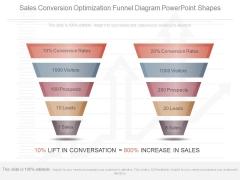 Sales Conversion Optimization Funnel Diagram Powerpoint Shapes