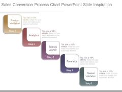 Sales Conversion Process Chart Powerpoint Slide Inspiration