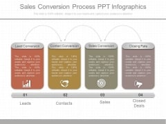 Sales Conversion Process Ppt Infographics