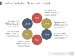 Sales Cycle And Seasonal Insight Slide Ppt PowerPoint Presentation Show