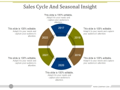 Sales Cycle And Seasonal Insight Template 1 Ppt PowerPoint Presentation Gallery Master Slide