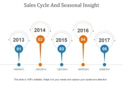 Sales Cycle And Seasonal Insight Template 1 Ppt PowerPoint Presentation Slides