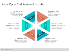 Sales Cycle And Seasonal Insight Template 1 Ppt PowerPoint Presentation Visual Aids Slides
