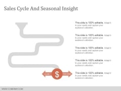 Sales Cycle And Seasonal Insight Template 2 Ppt PowerPoint Presentation Show Pictures