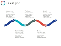 Sales Cycle Ppt PowerPoint Presentation Inspiration Graphics Tutorials
