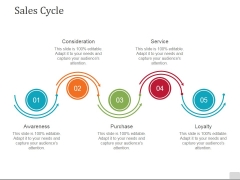 Sales Cycle Ppt PowerPoint Presentation Professional Inspiration