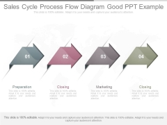 Sales Cycle Process Flow Diagram Good Ppt Example