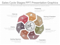 Sales Cycle Stages Ppt Presentation Graphics