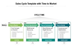 Sales Cycle Template With Time To Market Ppt PowerPoint Presentation Layouts Deck
