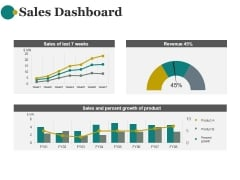 Sales Dashboard Template 1 Ppt PowerPoint Presentation Show