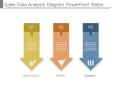 Sales Data Analysis Diagram Powerpoint Slides