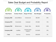 Sales Deal Budget And Probability Report Ppt PowerPoint Presentation File Slide PDF